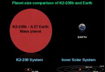 K2-236B. India a descoperit o noua planeta. Un an dureaza aici 19,5 zile
